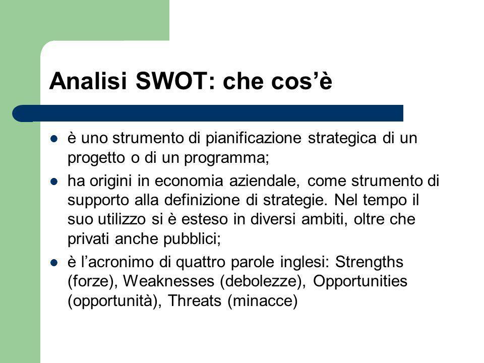 Analisi SWOT: che cosè è uno strumento di pianificazione strategica di un progetto o di un programma; ha origini in economia aziendale, come strumento di supporto alla definizione di strategie.