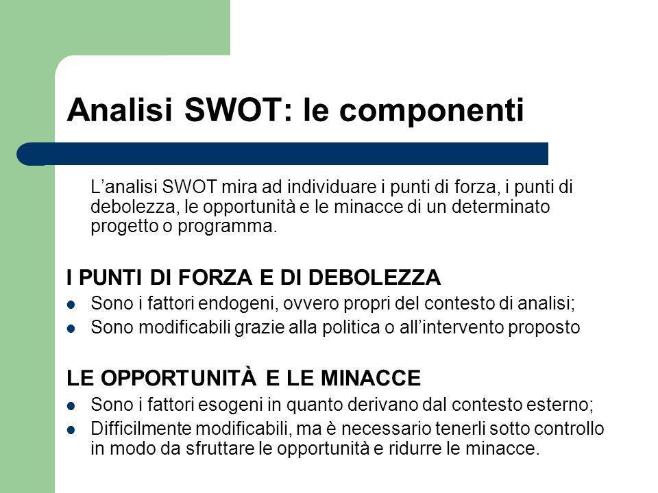 Analisi SWOT: le componenti Lanalisi SWOT mira ad individuare i punti di forza, i punti di debolezza, le opportunità e le minacce di un determinato progetto o programma.