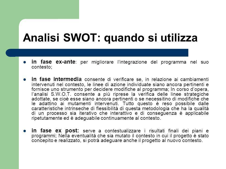 Analisi SWOT: quando si utilizza in fase ex-ante : per migliorare lintegrazione del programma nel suo contesto; in fase intermedia consente di verific