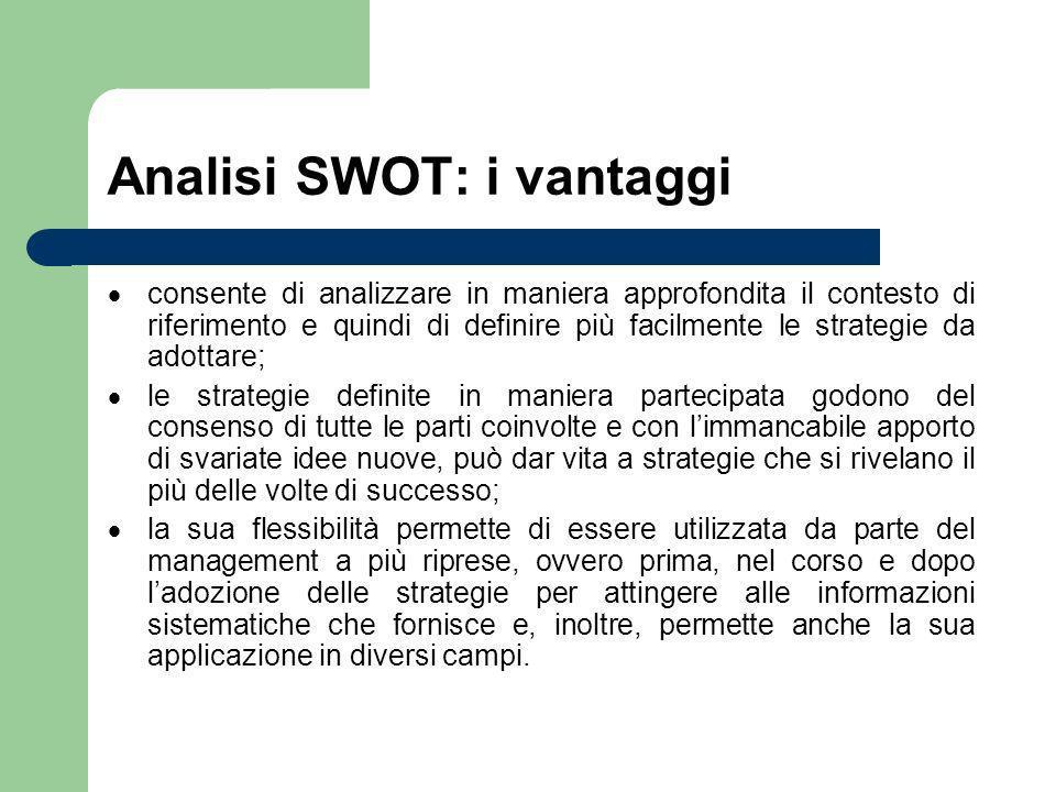 Analisi SWOT: i vantaggi consente di analizzare in maniera approfondita il contesto di riferimento e quindi di definire più facilmente le strategie da