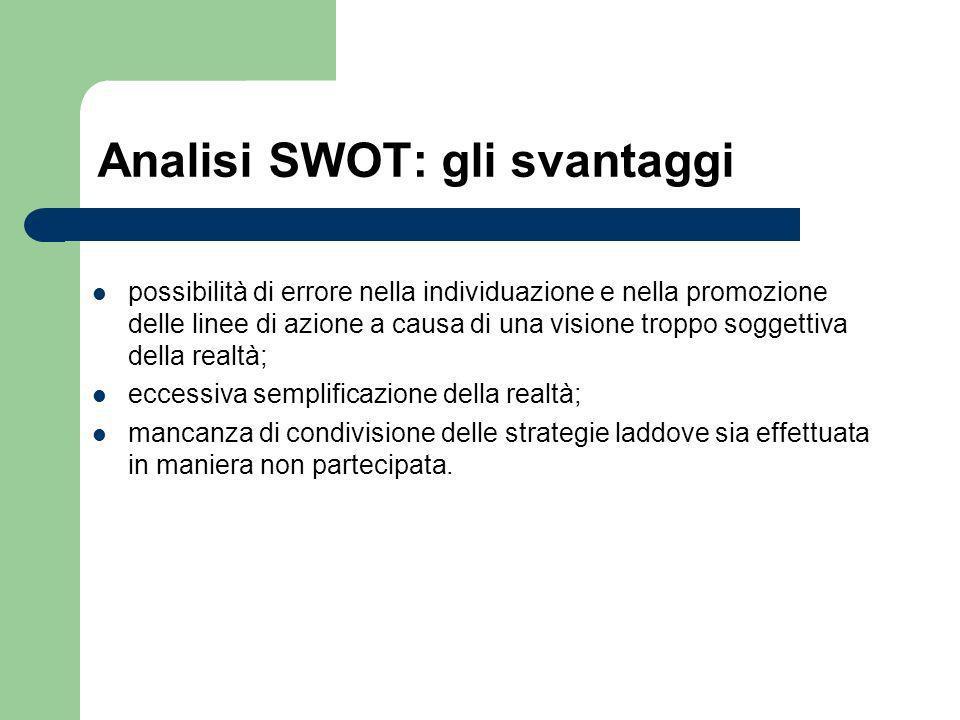 Analisi SWOT: gli svantaggi possibilità di errore nella individuazione e nella promozione delle linee di azione a causa di una visione troppo soggetti