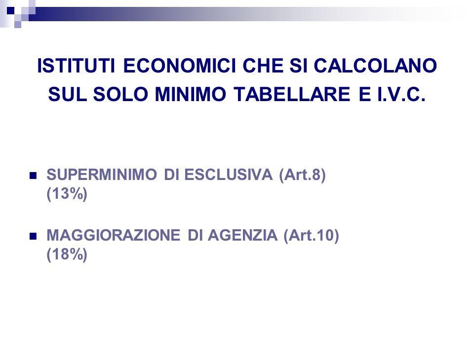 ISTITUTI ECONOMICI CHE SI CALCOLANO SUL SOLO MINIMO TABELLARE E I.V.C. SUPERMINIMO DI ESCLUSIVA (Art.8) (13%) MAGGIORAZIONE DI AGENZIA (Art.10) (18%)
