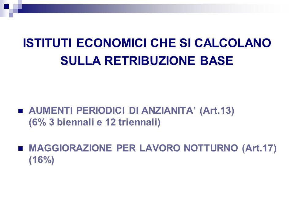 ISTITUTI ECONOMICI CHE SI CALCOLANO SULLA RETRIBUZIONE BASE AUMENTI PERIODICI DI ANZIANITA (Art.13) (6% 3 biennali e 12 triennali) MAGGIORAZIONE PER L