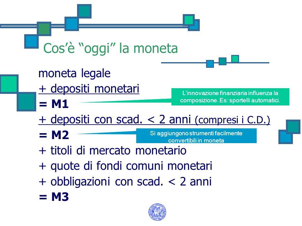 Cosè oggi la moneta moneta legale + depositi monetari = M1 + depositi con scad. < 2 anni (compresi i C.D.) = M2 + titoli di mercato monetario + quote