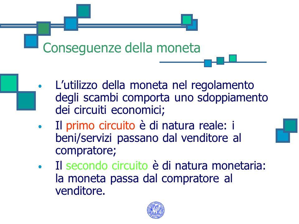 Conseguenze della moneta Lutilizzo della moneta nel regolamento degli scambi comporta uno sdoppiamento dei circuiti economici; Il primo circuito è di