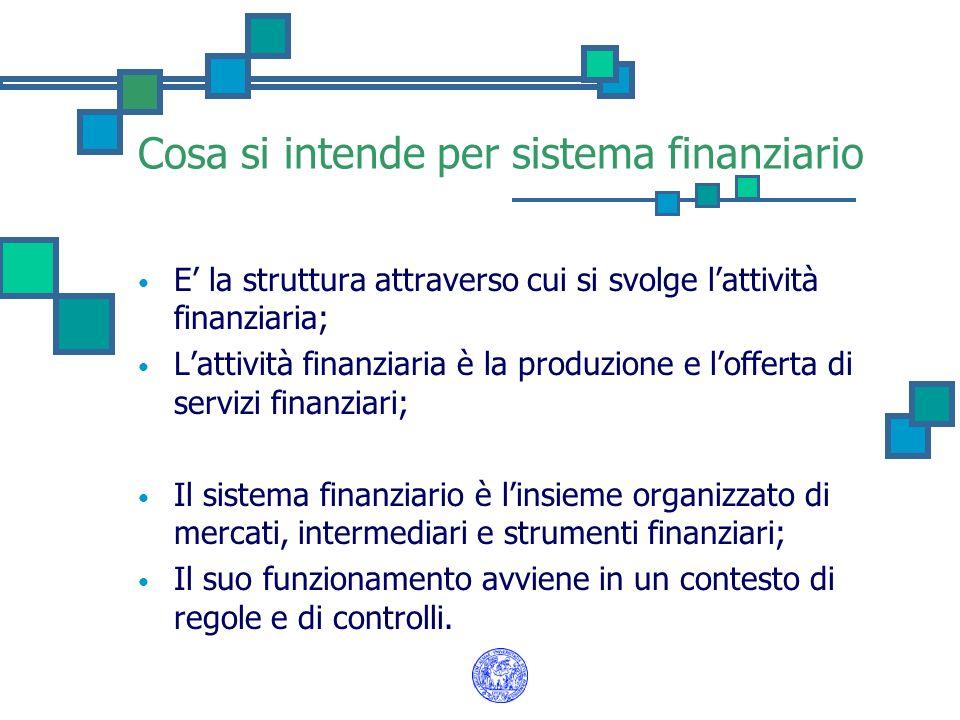 Cosa si intende per sistema finanziario E la struttura attraverso cui si svolge lattività finanziaria; Lattività finanziaria è la produzione e loffert