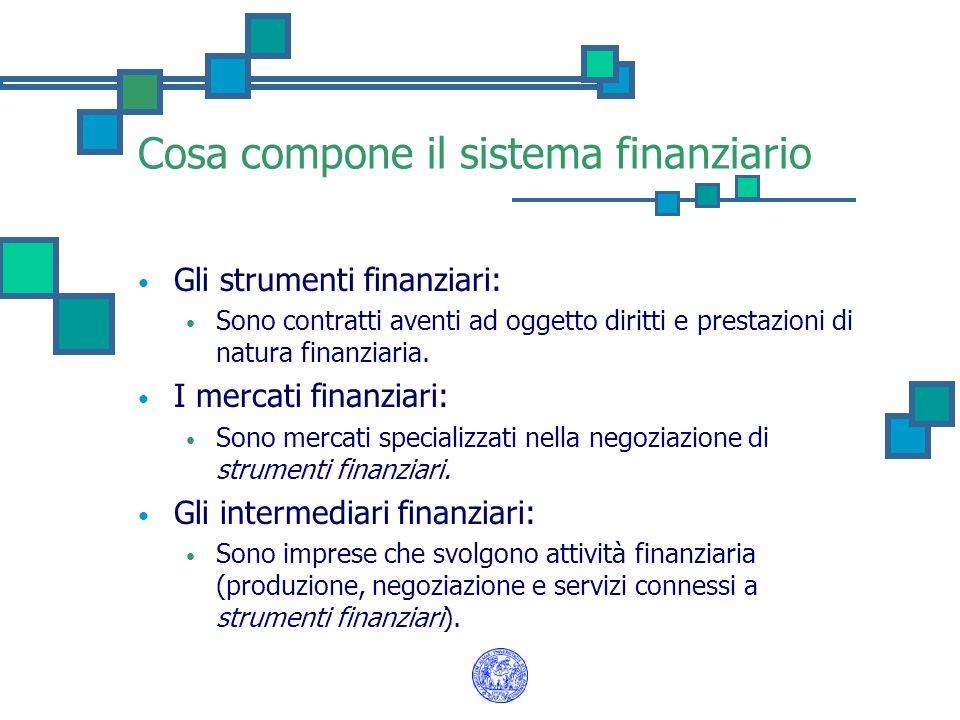 Cosa compone il sistema finanziario Gli strumenti finanziari: Sono contratti aventi ad oggetto diritti e prestazioni di natura finanziaria. I mercati