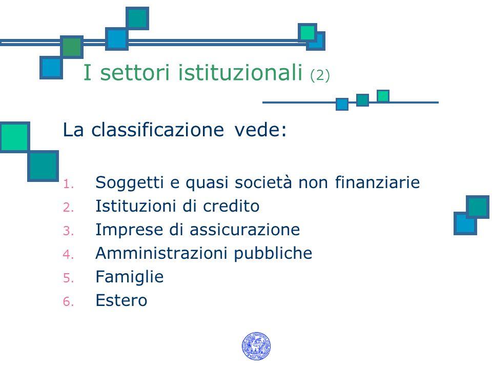I settori istituzionali (2) La classificazione vede: 1. Soggetti e quasi società non finanziarie 2. Istituzioni di credito 3. Imprese di assicurazione