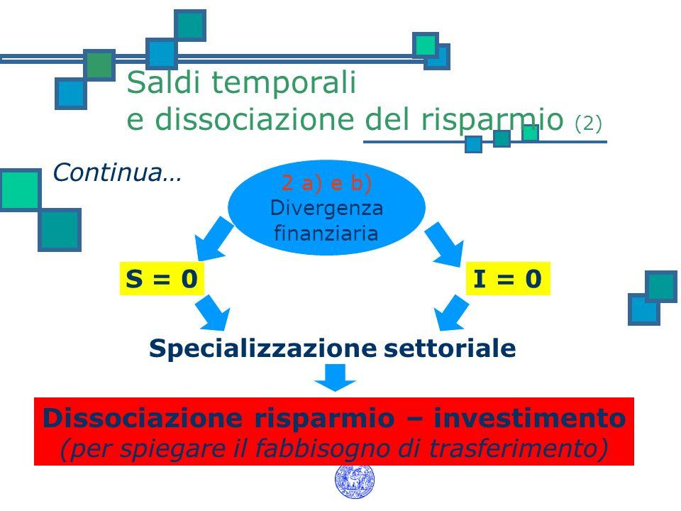Saldi temporali e dissociazione del risparmio (2) Continua… 2 a) e b) Divergenza finanziaria S = 0I = 0 Specializzazione settoriale Dissociazione risp