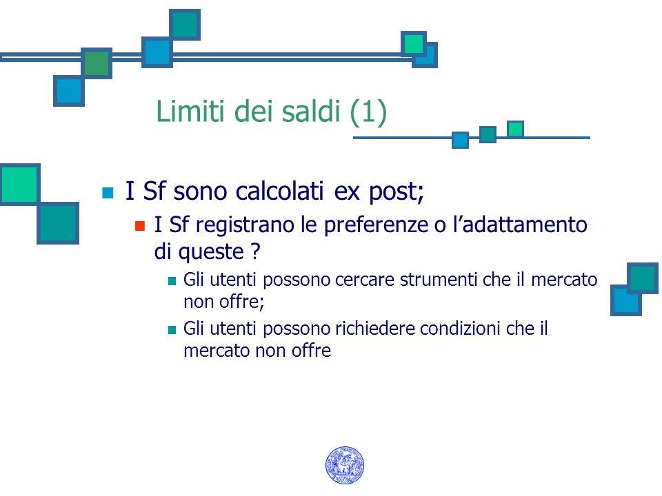 Limiti dei saldi (1) I Sf sono calcolati ex post; I Sf registrano le preferenze o ladattamento di queste ? Gli utenti possono cercare strumenti che il