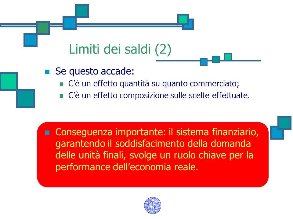 Limiti dei saldi (2) Se questo accade: Cè un effetto quantità su quanto commerciato; Cè un effetto composizione sulle scelte effettuate. Conseguenza i