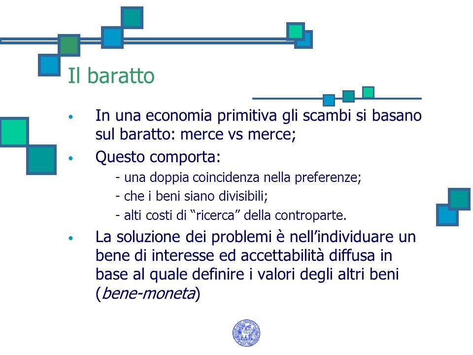Il baratto In una economia primitiva gli scambi si basano sul baratto: merce vs merce; Questo comporta: - una doppia coincidenza nella preferenze; - c