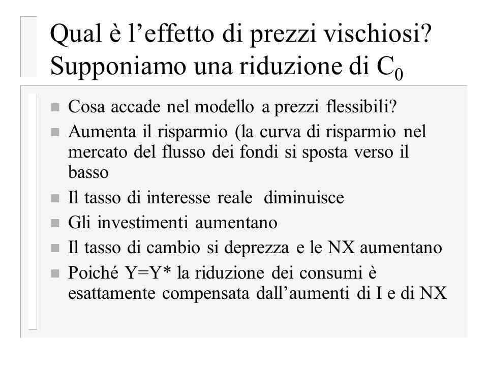 Modo alternativo di derivazione del moltiplicatore (1) n Il moltiplicatore ci dice di quanto il livello di Y varierà in seguito a una variazione della domanda autonoma e quindi a uno spostamento della spesa aggregata.