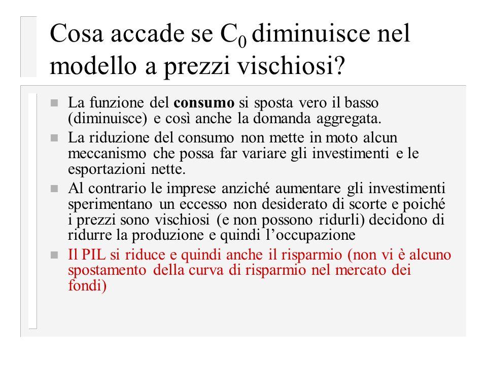 I 0 =1 n La variazione di I 0 aumenta il reddito (prodotto) di 1 unità.