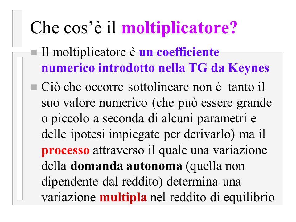 Modi di derivazione del moltiplicatore n Y=AD n Y=C+I+G(1) n C= c 0 +c y YD n sostituendo C nella (1) si ha n Y= c 0 +c y (Y-T)+I+G n Y- c y Y= c 0 +I+G- c y T n (1- c y )Y= c 0 +I+G- c y T n dividendo per (1- c y ) si ha: n Y=1/ 1- c y [c 0 +I+G- c y T]