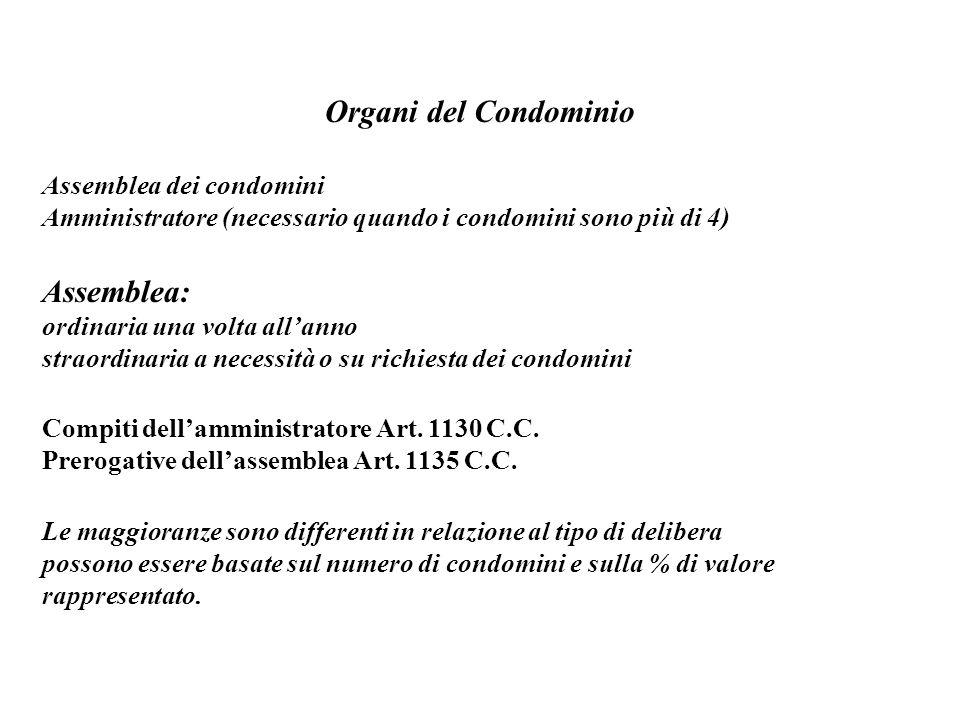 Organi del Condominio Assemblea dei condomini Amministratore (necessario quando i condomini sono più di 4) Assemblea: ordinaria una volta allanno stra