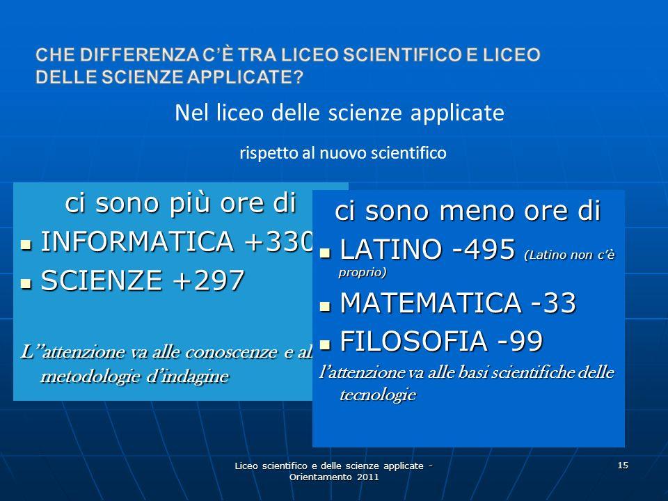 Liceo scientifico e delle scienze applicate - Orientamento 2011 15 ci sono più ore di INFORMATICA +330 INFORMATICA +330 SCIENZE +297 SCIENZE +297 Latt