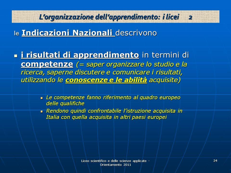 Liceo scientifico e delle scienze applicate - Orientamento 2011 24 le Indicazioni Nazionali descrivono i risultati di apprendimento in termini di comp
