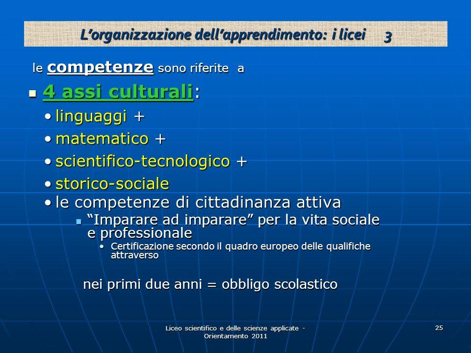 Liceo scientifico e delle scienze applicate - Orientamento 2011 25 le competenze sono riferite a le competenze sono riferite a 4 assi culturali: 4 ass