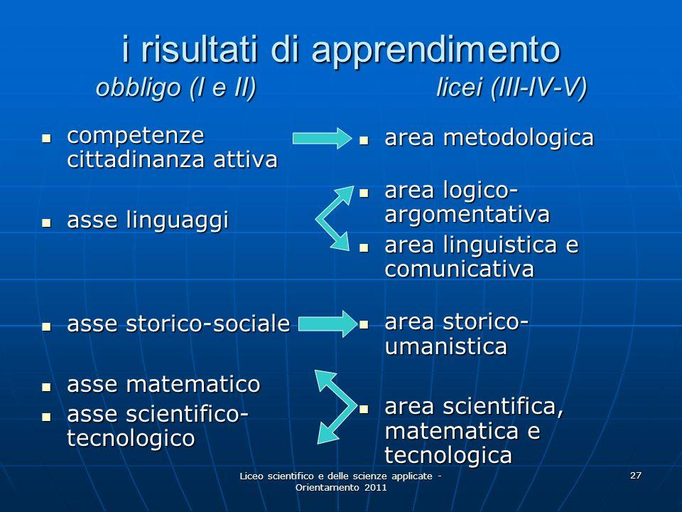 Liceo scientifico e delle scienze applicate - Orientamento 2011 27 i risultati di apprendimento obbligo (I e II)licei (III-IV-V) competenze cittadinan