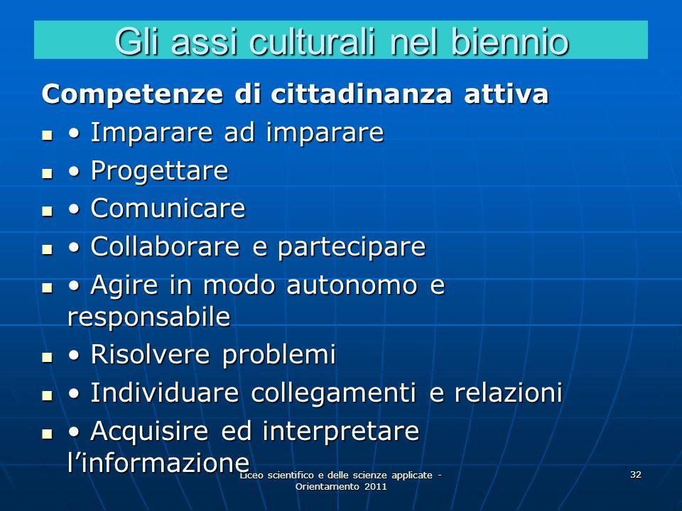 Liceo scientifico e delle scienze applicate - Orientamento 2011 32 Gli assi culturali nel biennio Competenze di cittadinanza attiva Imparare ad impara