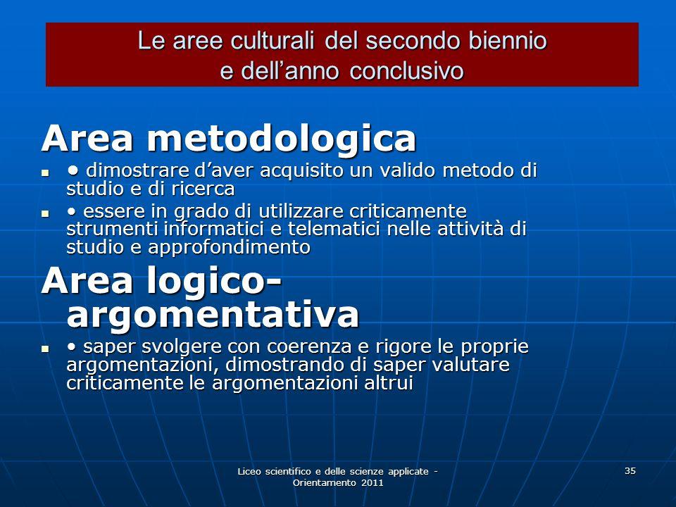 Liceo scientifico e delle scienze applicate - Orientamento 2011 35 Le aree culturali del secondo biennio e dellanno conclusivo Area metodologica dimos