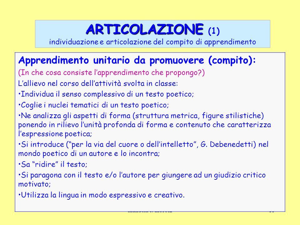 manuela e. moroni11 ARTICOLAZIONE ARTICOLAZIONE (1) individuazione e articolazione del compito di apprendimento Apprendimento unitario da promuovere (