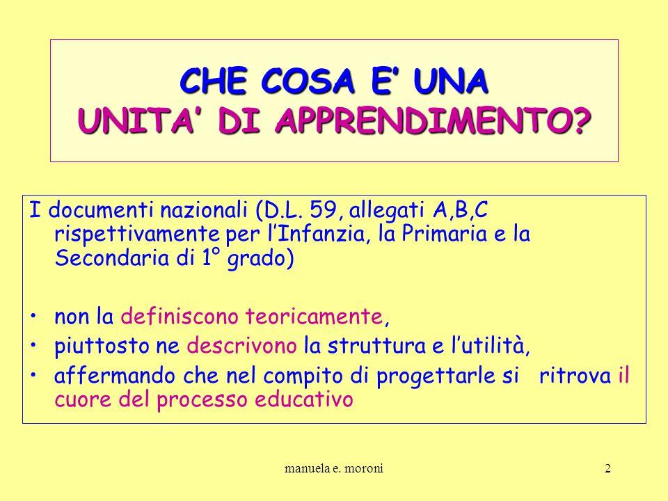 manuela e. moroni2 CHE COSA E UNA UNITA DI APPRENDIMENTO? I documenti nazionali (D.L. 59, allegati A,B,C rispettivamente per lInfanzia, la Primaria e