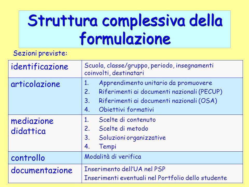 manuela e. moroni9 Struttura complessiva della formulazione Sezioni previste: identificazione Scuola, classe/gruppo, periodo, insegnamenti coinvolti,