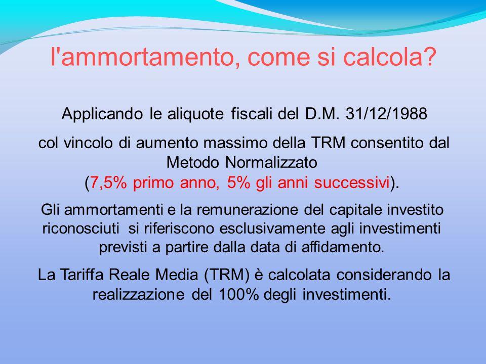 l'ammortamento, come si calcola? Applicando le aliquote fiscali del D.M. 31/12/1988 col vincolo di aumento massimo della TRM consentito dal Metodo Nor