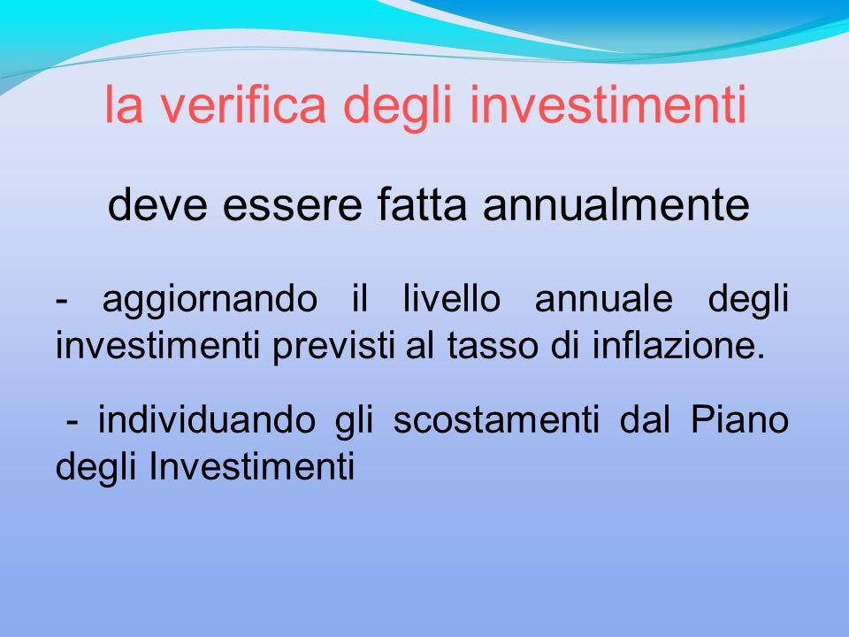 deve essere fatta annualmente - aggiornando il livello annuale degli investimenti previsti al tasso di inflazione. - individuando gli scostamenti dal