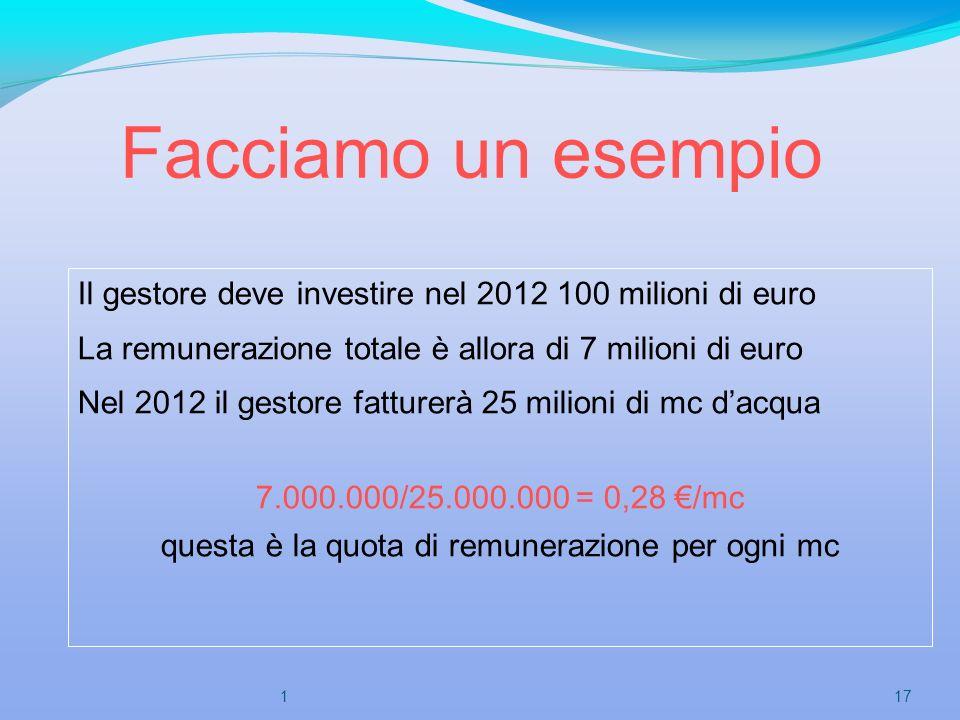 Il gestore deve investire nel 2012 100 milioni di euro La remunerazione totale è allora di 7 milioni di euro Nel 2012 il gestore fatturerà 25 milioni