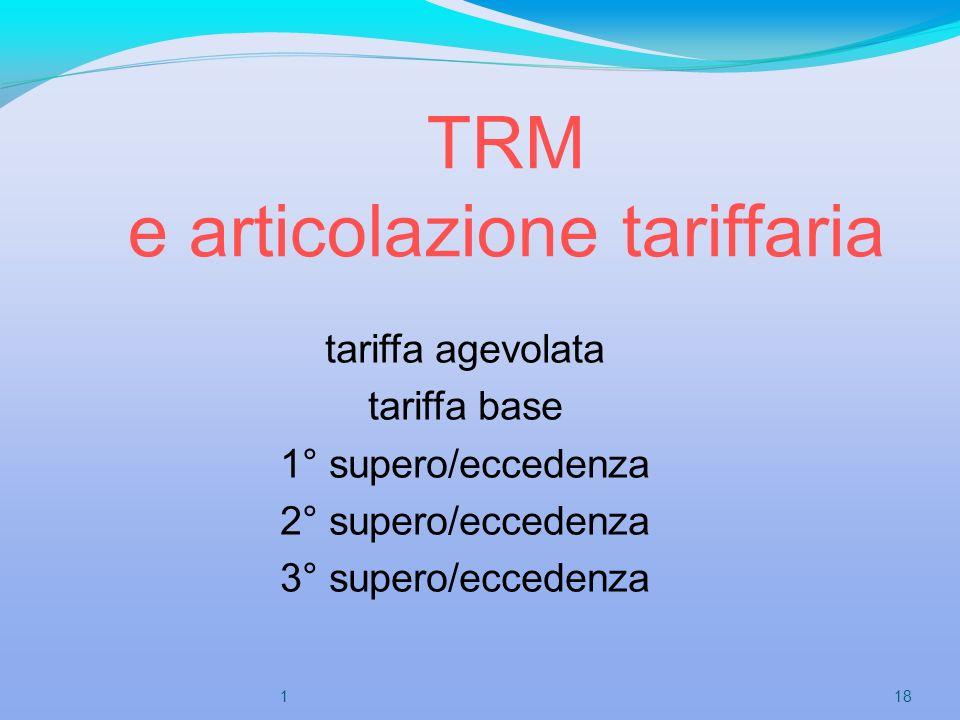 TRM e articolazione tariffaria tariffa agevolata tariffa base 1° supero/eccedenza 2° supero/eccedenza 3° supero/eccedenza 181