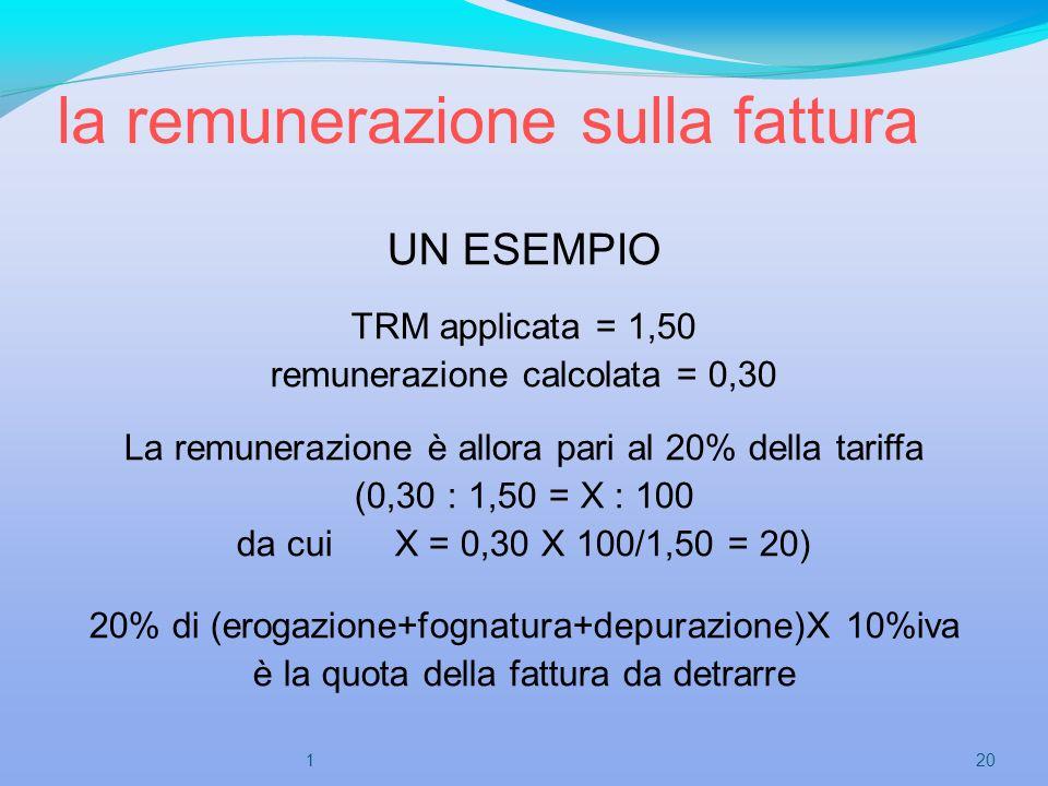 la remunerazione sulla fattura UN ESEMPIO TRM applicata = 1,50 remunerazione calcolata = 0,30 La remunerazione è allora pari al 20% della tariffa (0,3