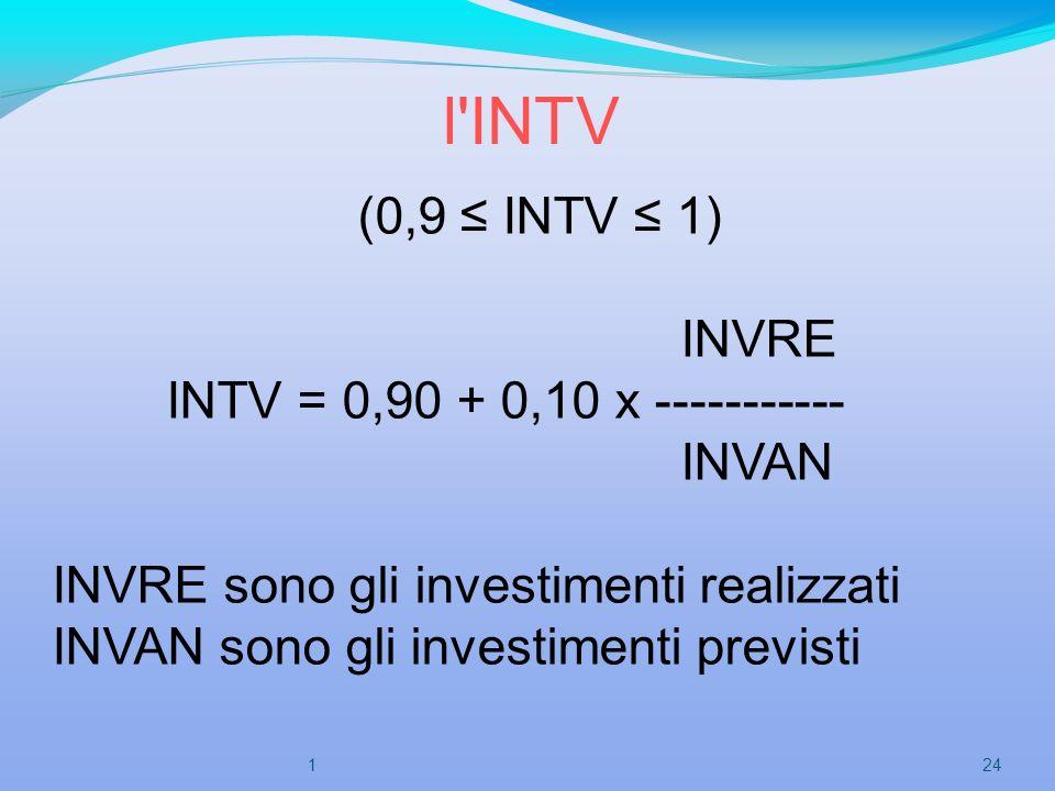 l'INTV (0,9 INTV 1) INVRE INTV = 0,90 + 0,10 x ----------- INVAN INVRE sono gli investimenti realizzati INVAN sono gli investimenti previsti 241