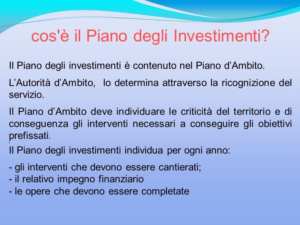 cos'è il Piano degli Investimenti? Il Piano degli investimenti è contenuto nel Piano dAmbito. LAutorità dAmbito, lo determina attraverso la ricognizio