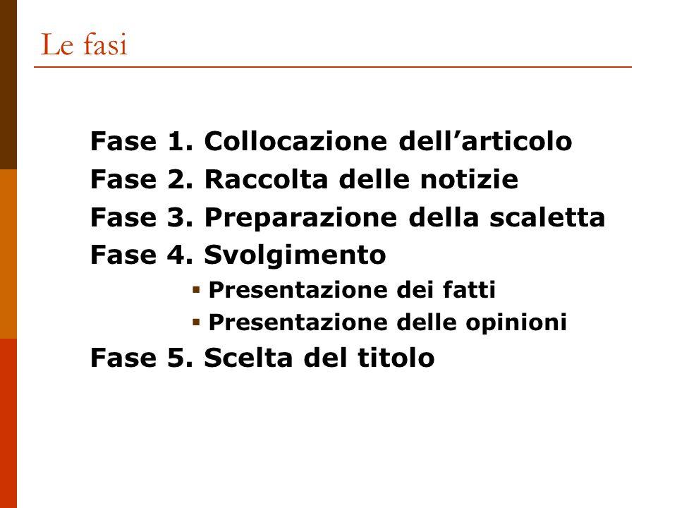 Le fasi Fase 1. Collocazione dellarticolo Fase 2. Raccolta delle notizie Fase 3. Preparazione della scaletta Fase 4. Svolgimento Presentazione dei fat