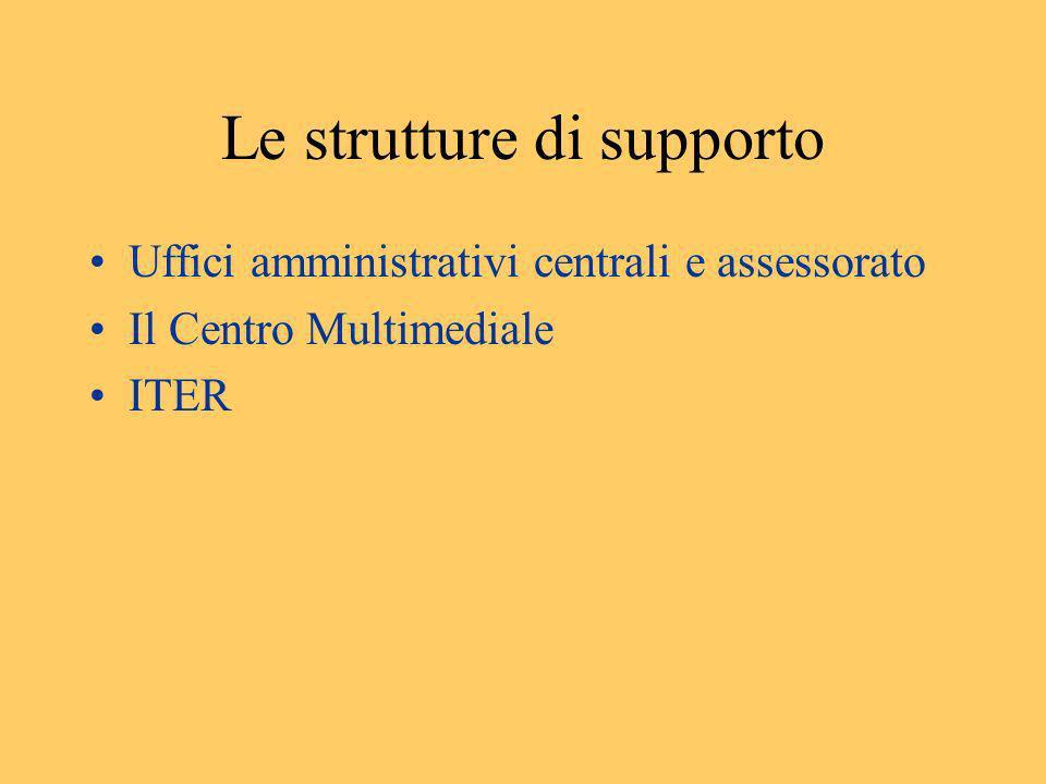 Le strutture di supporto Uffici amministrativi centrali e assessorato Il Centro Multimediale ITER