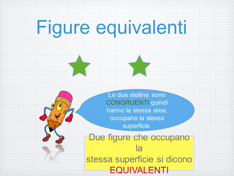 Figure equivalenti Due figure che occupano la stessa superficie si dicono EQUIVALENTI CONGRUENTI ED EQUIVALENTI NON CONGRUENTI MA EQUIVALENTI