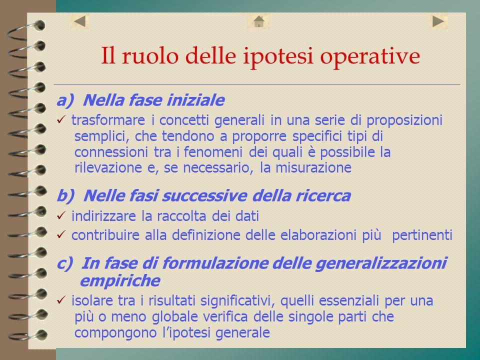 Il ruolo delle ipotesi operative a) Nella fase iniziale trasformare i concetti generali in una serie di proposizioni semplici, che tendono a proporre