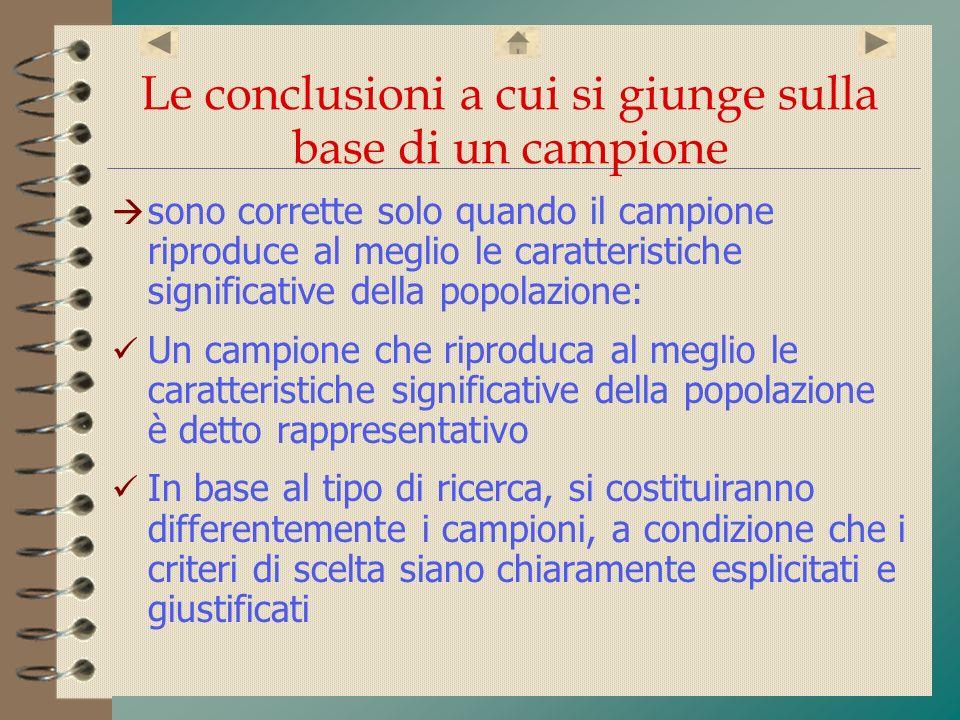 Le conclusioni a cui si giunge sulla base di un campione sono corrette solo quando il campione riproduce al meglio le caratteristiche significative de