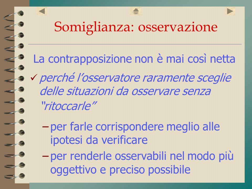 Somiglianza: osservazione La contrapposizione non è mai così netta perché losservatore raramente sceglie delle situazioni da osservare senza ritoccarl