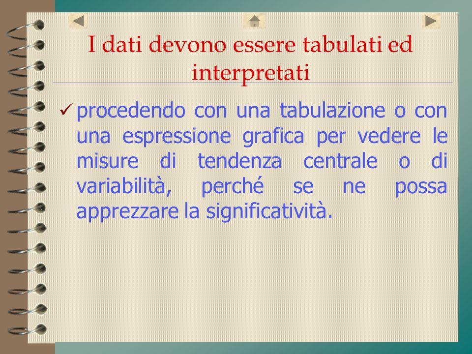 I dati devono essere tabulati ed interpretati procedendo con una tabulazione o con una espressione grafica per vedere le misure di tendenza centrale o