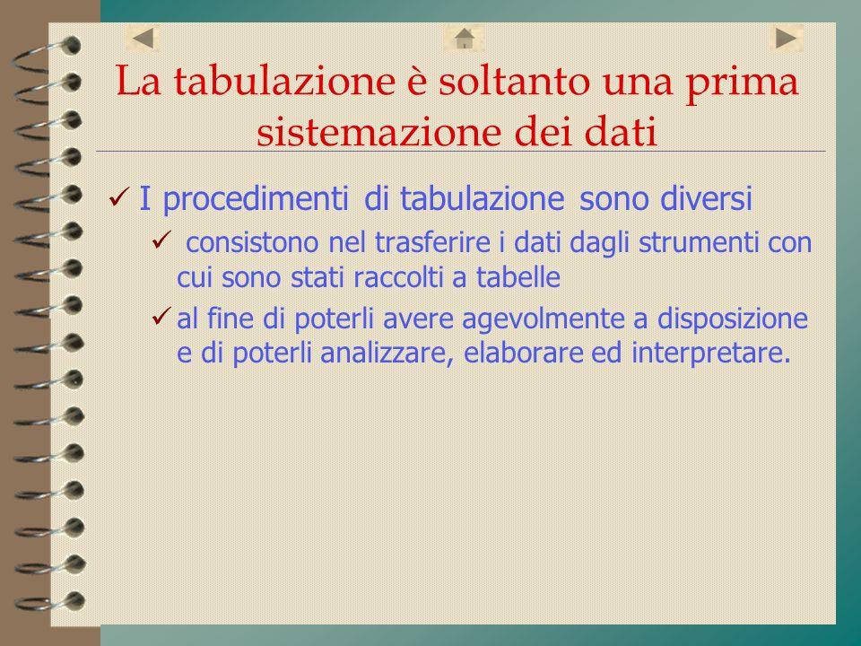 La tabulazione è soltanto una prima sistemazione dei dati I procedimenti di tabulazione sono diversi consistono nel trasferire i dati dagli strumenti