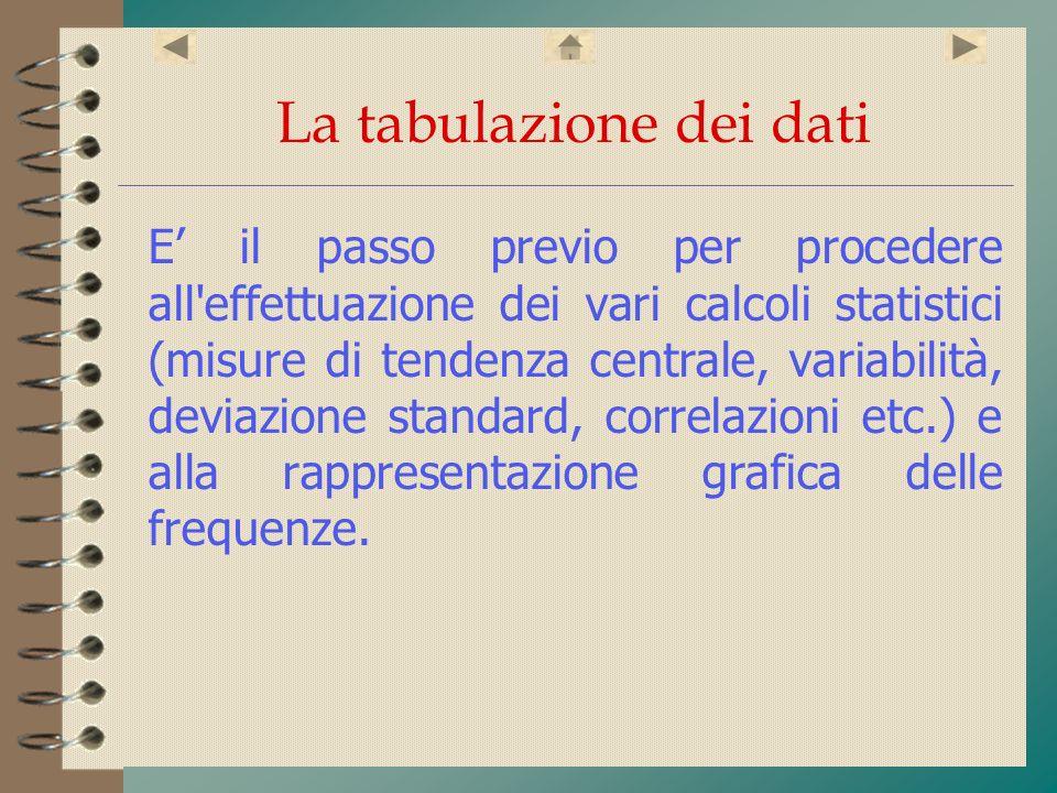 La tabulazione dei dati E il passo previo per procedere all'effettuazione dei vari calcoli statistici (misure di tendenza centrale, variabilità, devia