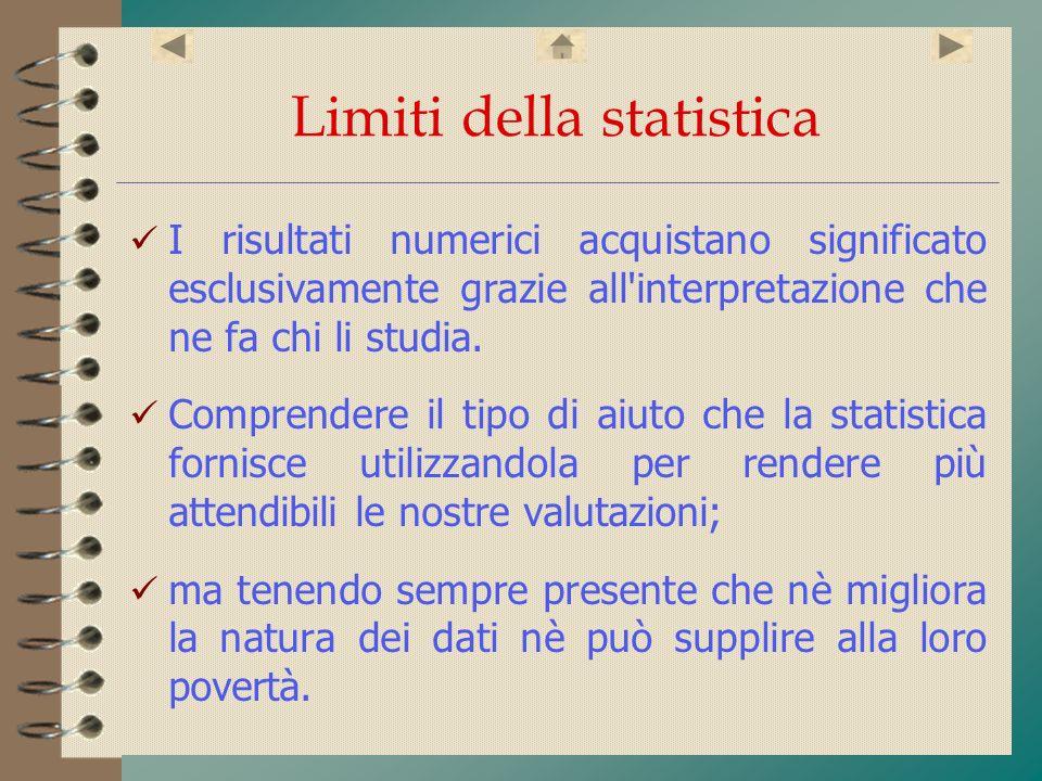 Limiti della statistica I risultati numerici acquistano significato esclusivamente grazie all'interpretazione che ne fa chi li studia. Comprendere il