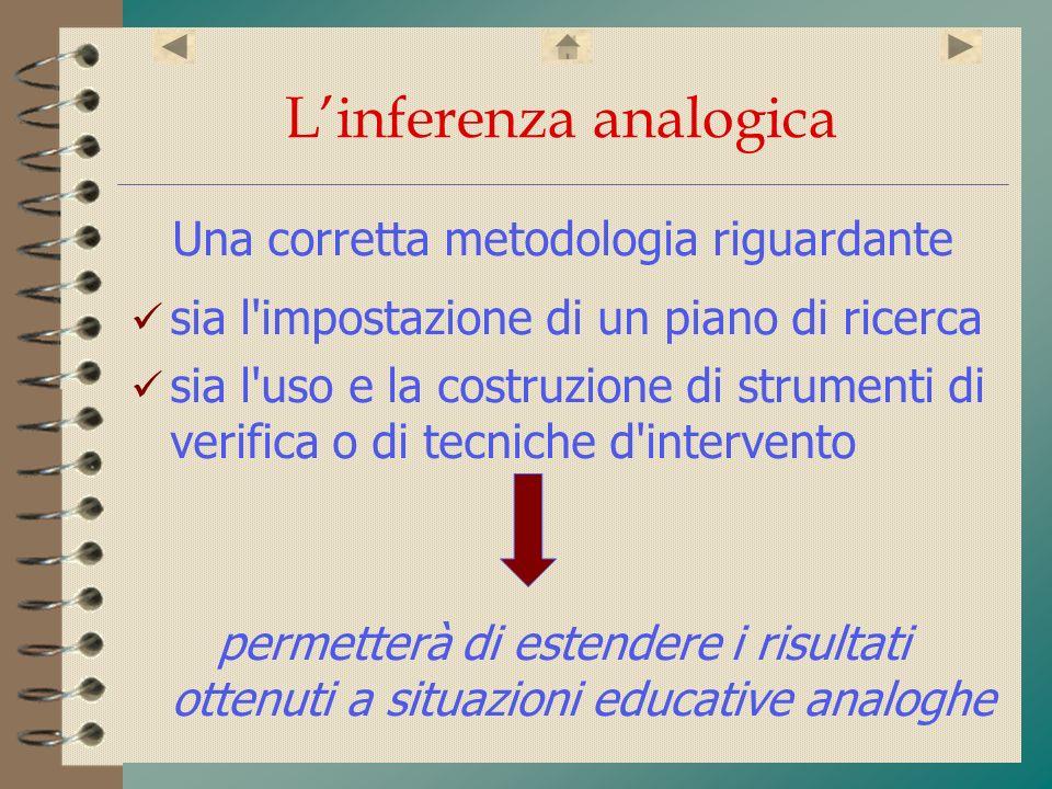 Linferenza analogica Una corretta metodologia riguardante sia l'impostazione di un piano di ricerca sia l'uso e la costruzione di strumenti di verific