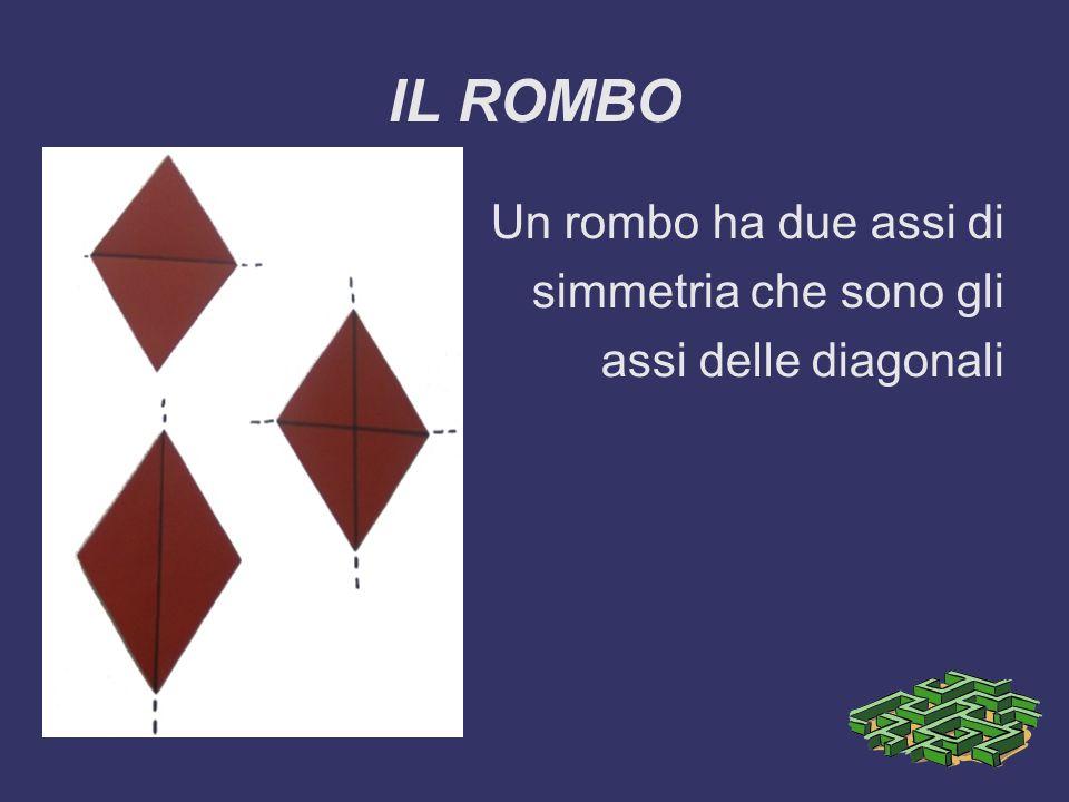 IL ROMBO Un rombo ha due assi di simmetria che sono gli assi delle diagonali