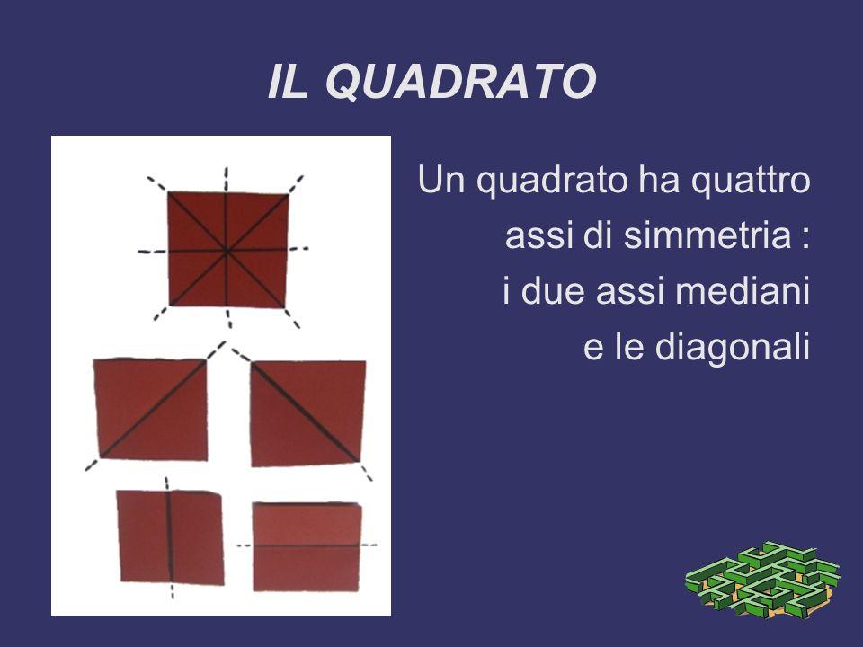 IL QUADRATO Un quadrato ha quattro assi di simmetria : i due assi mediani e le diagonali
