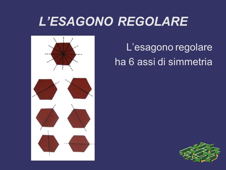 LESAGONO REGOLARE Lesagono regolare ha 6 assi di simmetria